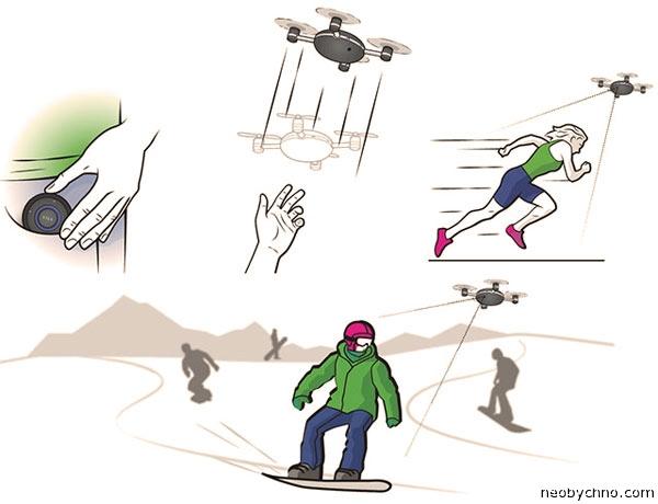 Новая летающая камера