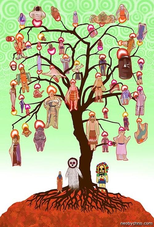 Дерево ваквак